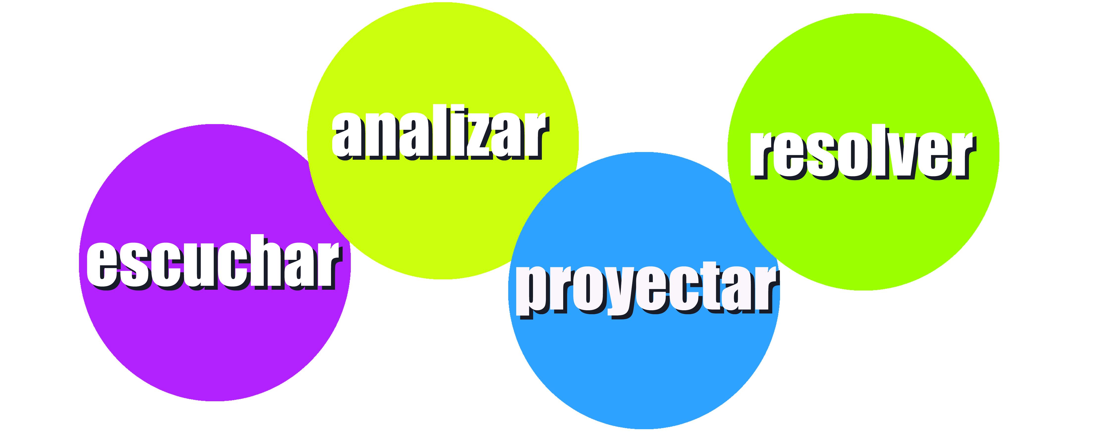 desarrollo rehabilitación